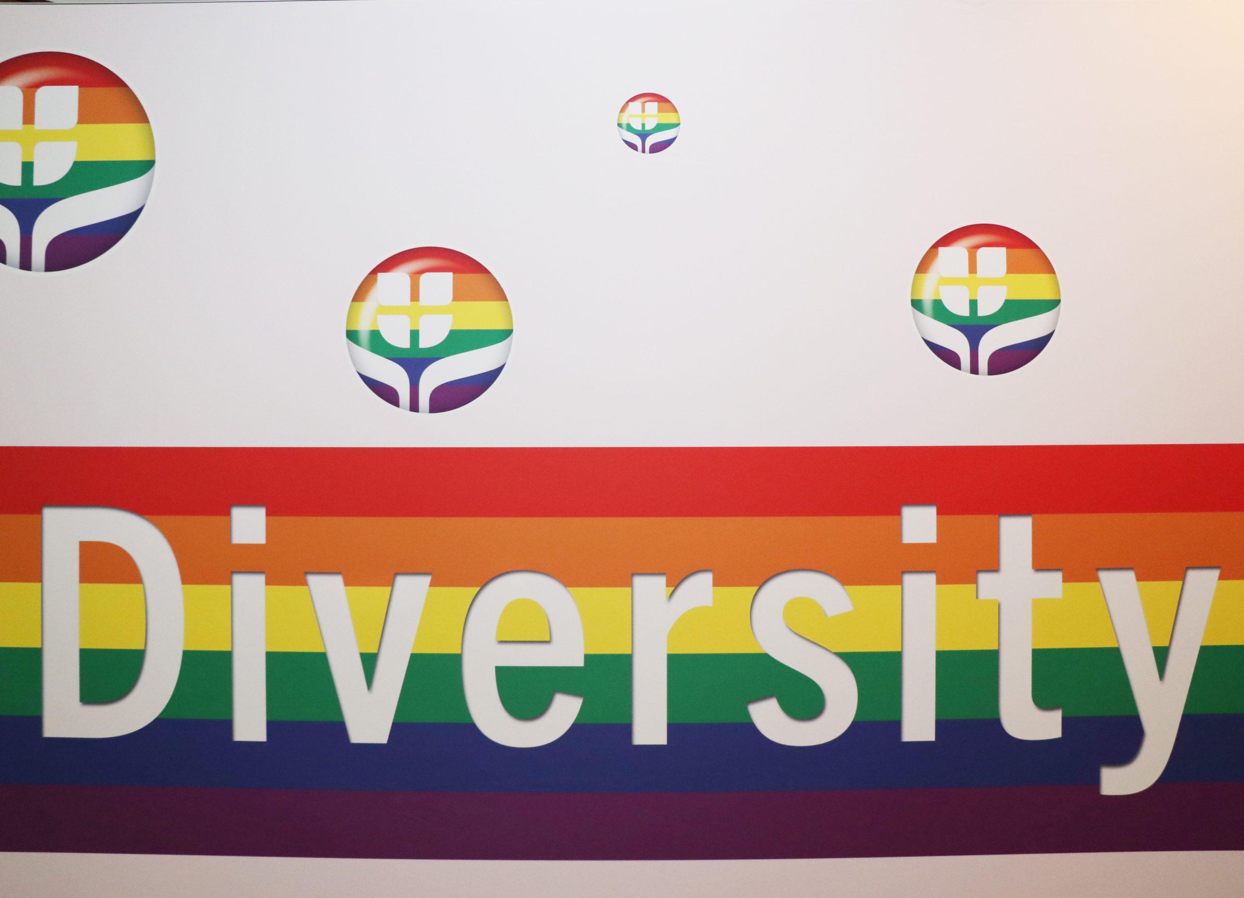 Diversity-Muffel oder Diversity-Profi? Machen Sie den Test!
